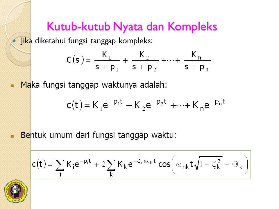 Kutub-kutub Nyata dan Kompleks Jika diketahui fungsi tanggap kompleks: Maka fungsi tanggap waktunya adalah: Bentuk umum dari fungsi tanggap waktu: