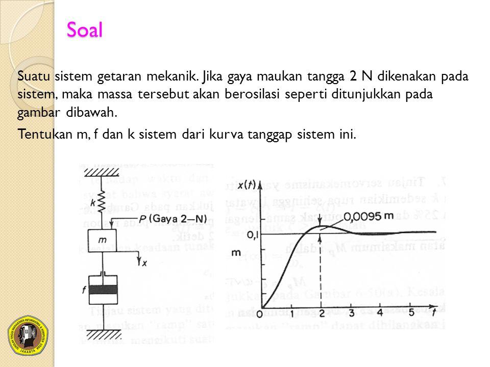 Soal Suatu sistem getaran mekanik. Jika gaya maukan tangga 2 N dikenakan pada sistem, maka massa tersebut akan berosilasi seperti ditunjukkan pada gam