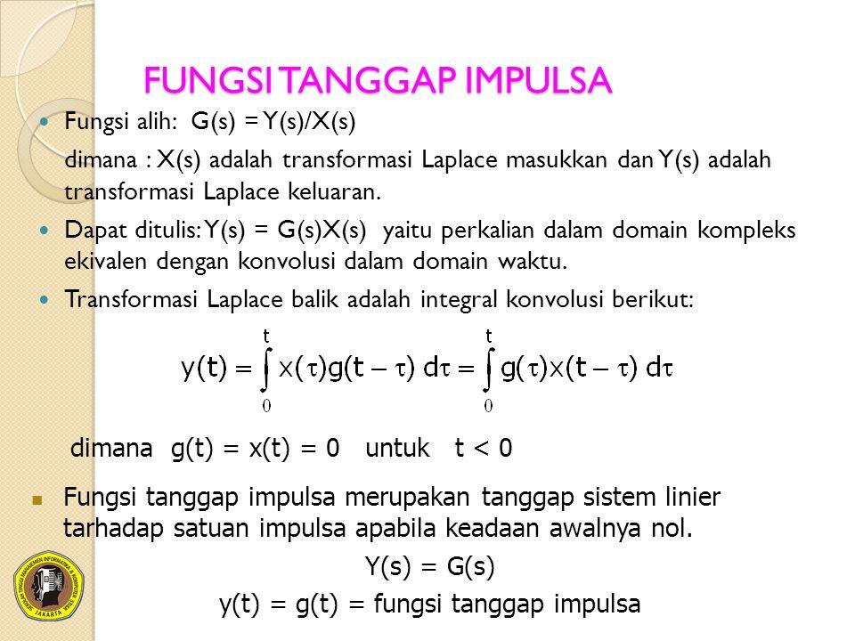 FUNGSI TANGGAP IMPULSA Fungsi alih: G(s) = Y(s)/X(s) dimana : X(s) adalah transformasi Laplace masukkan dan Y(s) adalah transformasi Laplace keluaran.