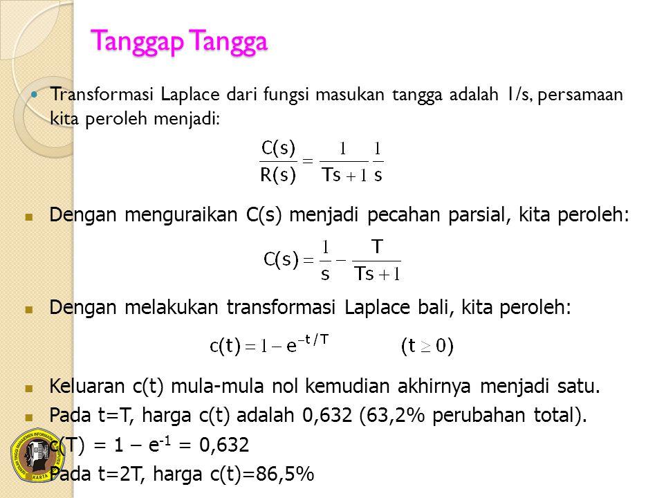 Tanggap Tangga Transformasi Laplace dari fungsi masukan tangga adalah 1/s, persamaan kita peroleh menjadi: Dengan menguraikan C(s) menjadi pecahan par