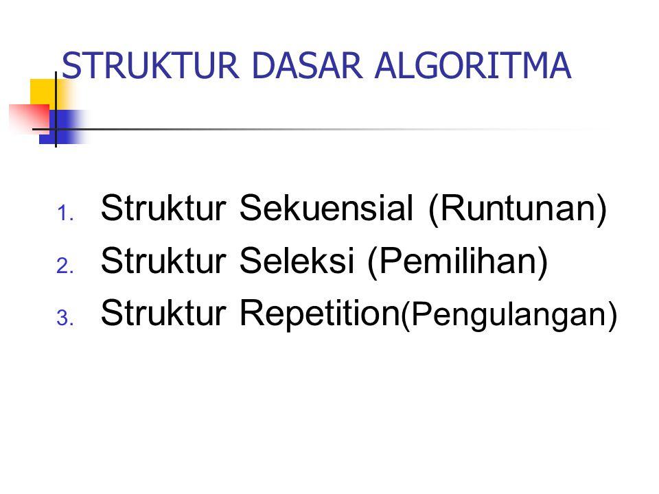 STRUKTUR DASAR ALGORITMA 1. Struktur Sekuensial (Runtunan) 2. Struktur Seleksi (Pemilihan) 3. Struktur Repetition (Pengulangan)