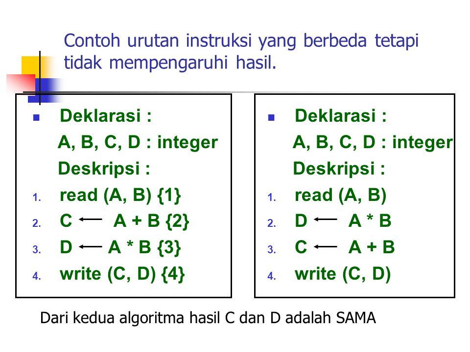 Contoh urutan instruksi yang berbeda tetapi tidak mempengaruhi hasil. Deklarasi : A, B, C, D : integer Deskripsi : 1. read (A, B) {1} 2. C A + B {2} 3