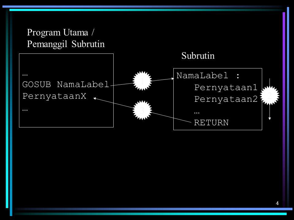 4 … GOSUB NamaLabel PernyataanX … NamaLabel : Pernyataan1 Pernyataan2 … RETURN Program Utama / Pemanggil Subrutin Subrutin 1 2 3