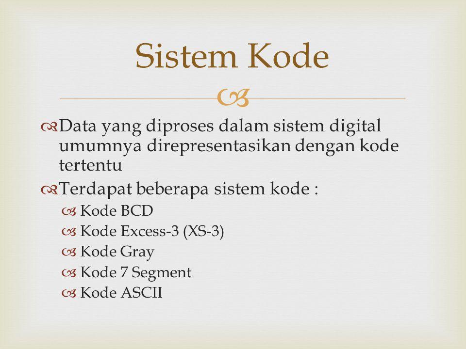   Data yang diproses dalam sistem digital umumnya direpresentasikan dengan kode tertentu  Terdapat beberapa sistem kode :  Kode BCD  Kode Excess-3 (XS-3)  Kode Gray  Kode 7 Segment  Kode ASCII Sistem Kode