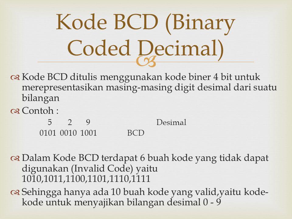   Kode BCD ditulis menggunakan kode biner 4 bit untuk merepresentasikan masing-masing digit desimal dari suatu bilangan  Contoh : 5 2 9Desimal 0101 0010 1001BCD  Dalam Kode BCD terdapat 6 buah kode yang tidak dapat digunakan (Invalid Code) yaitu 1010,1011,1100,1101,1110,1111  Sehingga hanya ada 10 buah kode yang valid,yaitu kode- kode untuk menyajikan bilangan desimal 0 - 9 Kode BCD (Binary Coded Decimal)