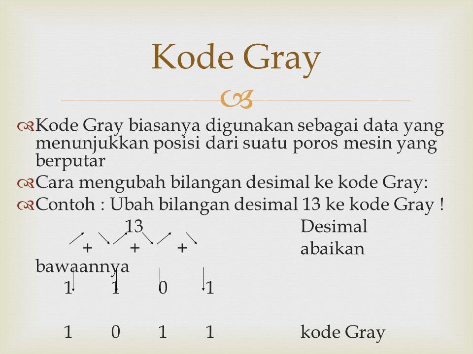   Kode Gray biasanya digunakan sebagai data yang menunjukkan posisi dari suatu poros mesin yang berputar  Cara mengubah bilangan desimal ke kode Gray:  Contoh : Ubah bilangan desimal 13 ke kode Gray .