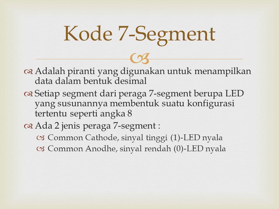   Adalah piranti yang digunakan untuk menampilkan data dalam bentuk desimal  Setiap segment dari peraga 7-segment berupa LED yang susunannya membentuk suatu konfigurasi tertentu seperti angka 8  Ada 2 jenis peraga 7-segment :  Common Cathode, sinyal tinggi (1)-LED nyala  Common Anodhe, sinyal rendah (0)-LED nyala Kode 7-Segment