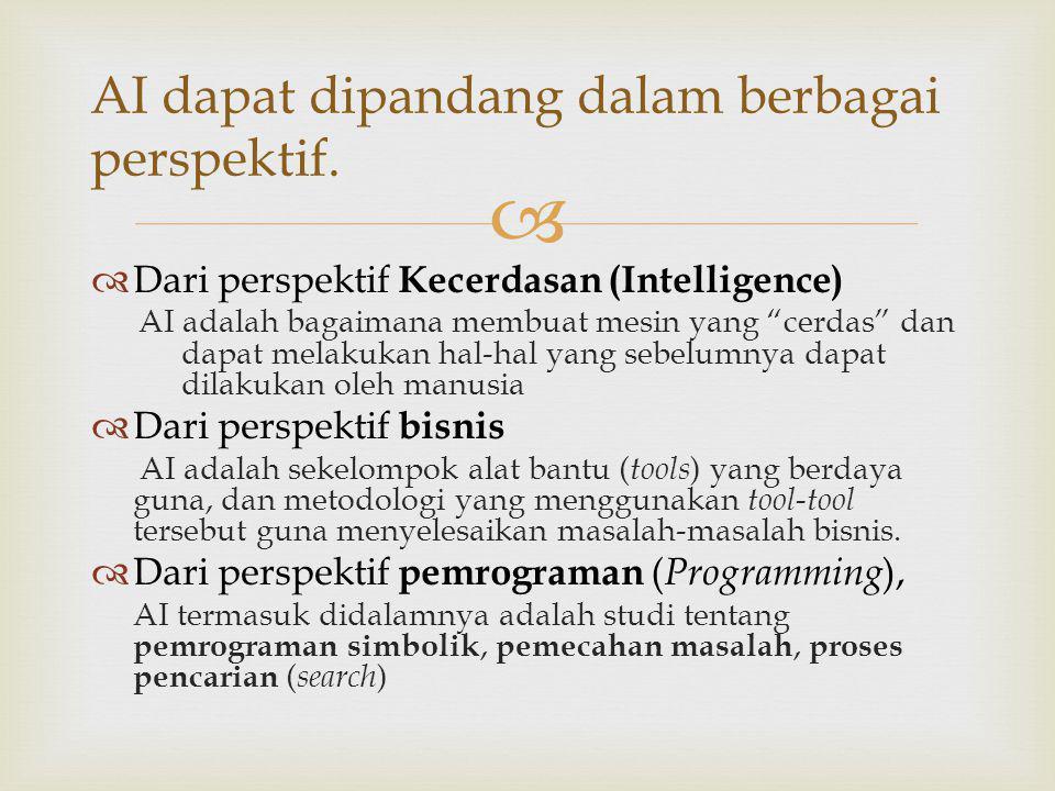 """  Dari perspektif Kecerdasan (Intelligence) AI adalah bagaimana membuat mesin yang """"cerdas"""" dan dapat melakukan hal-hal yang sebelumnya dapat dilaku"""