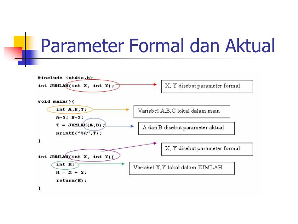 Parameter Formal dan Aktual