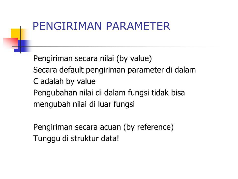 PENGIRIMAN PARAMETER Pengiriman secara nilai (by value) Secara default pengiriman parameter di dalam C adalah by value Pengubahan nilai di dalam fungsi tidak bisa mengubah nilai di luar fungsi Pengiriman secara acuan (by reference) Tunggu di struktur data!