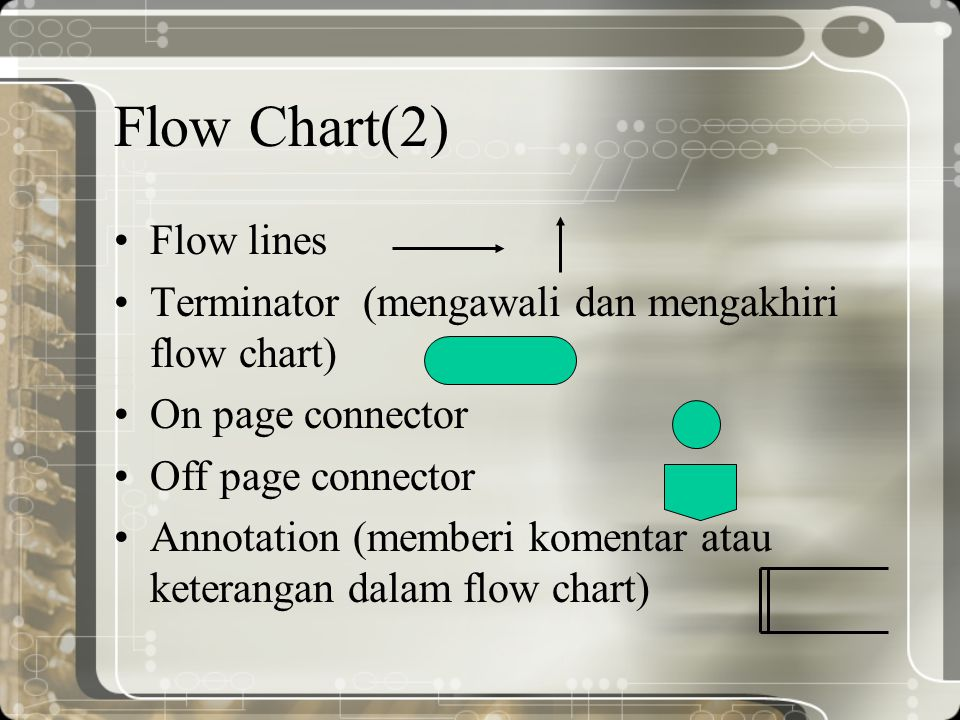 Flow Chart(2) Flow lines Terminator (mengawali dan mengakhiri flow chart) On page connector Off page connector Annotation (memberi komentar atau keter