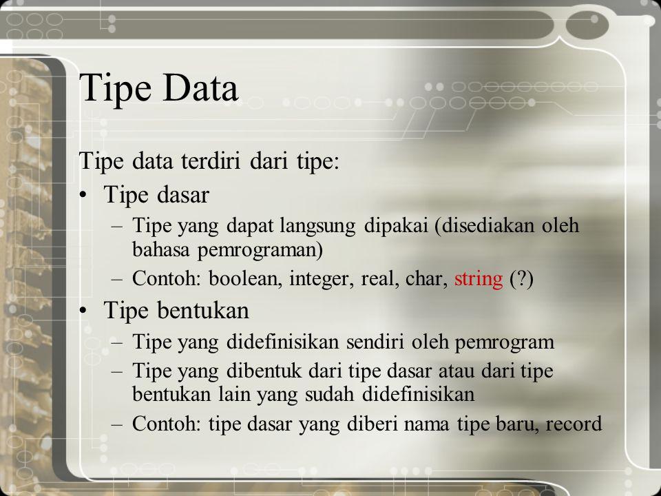Tipe Data Tipe data terdiri dari tipe: Tipe dasar –Tipe yang dapat langsung dipakai (disediakan oleh bahasa pemrograman) –Contoh: boolean, integer, re