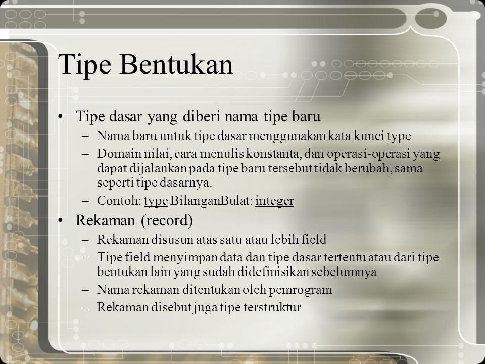 Tipe Bentukan Tipe dasar yang diberi nama tipe baru –Nama baru untuk tipe dasar menggunakan kata kunci type –Domain nilai, cara menulis konstanta, dan
