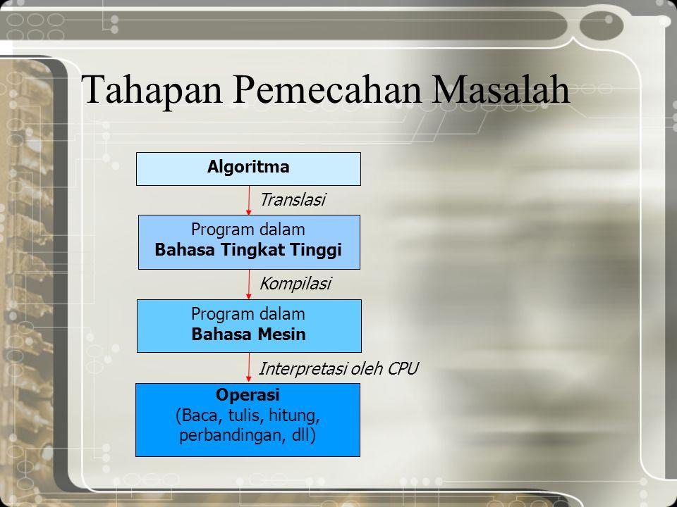 Tahapan Pemecahan Masalah Algoritma Program dalam Bahasa Tingkat Tinggi Program dalam Bahasa Mesin Operasi (Baca, tulis, hitung, perbandingan, dll) Tr