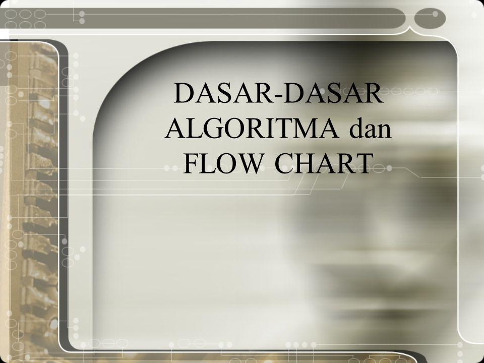 Contoh Algoritma Algoritma SAPA_SOBAT {mencetak string Selamat Siang diikuti nama orang.