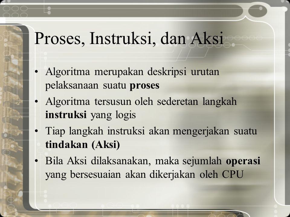 Proses, Instruksi, dan Aksi Algoritma merupakan deskripsi urutan pelaksanaan suatu proses Algoritma tersusun oleh sederetan langkah instruksi yang log