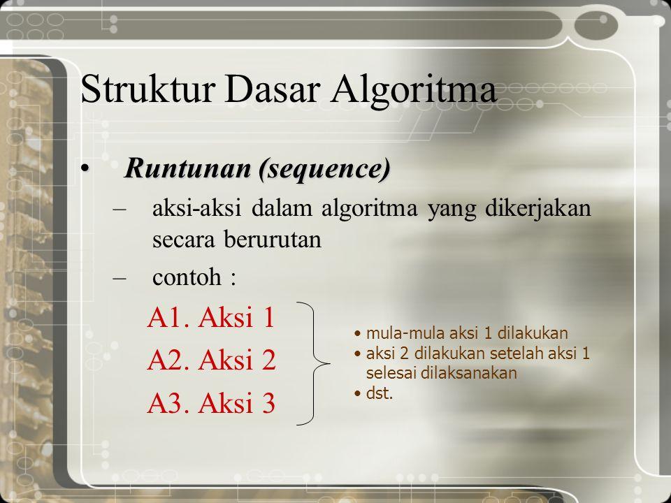 Struktur Dasar Algoritma(2) Pemilihan (selection)Pemilihan (selection) –aksi dikerjakan jika kondisi tertentu terpenuhi –contoh : IF kondisi1 THEN Aksi1 ELSE IF kondisi2 THEN Aksi2 ELSE Aksi3 (Aksi 3 dilakukan jika kondisi 1 dan 2 tidak terpenuhi) IF kondisi THEN aksi IF kondisi THEN aksi1 ELSE aksi2