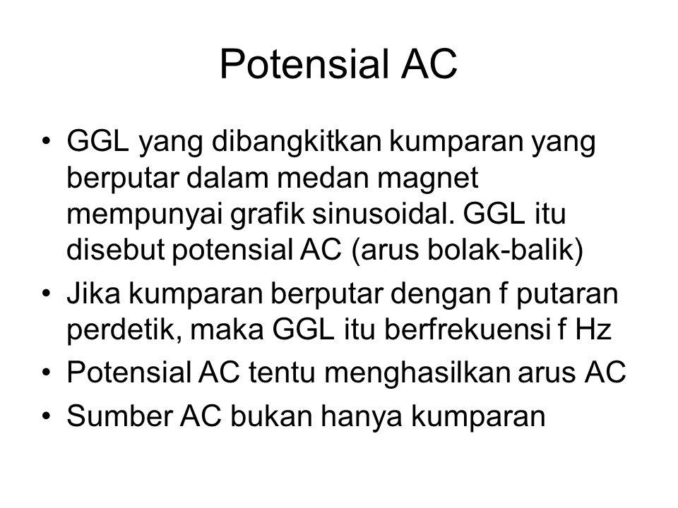 Potensial AC GGL yang dibangkitkan kumparan yang berputar dalam medan magnet mempunyai grafik sinusoidal.