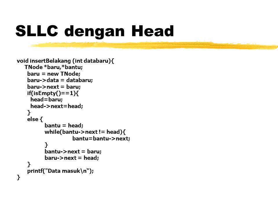 SLLC dengan Head void insertBelakang (int databaru){ TNode *baru,*bantu; baru = new TNode; baru->data = databaru; baru->next = baru; if(isEmpty()==1){