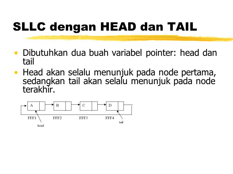 SLLC dengan HEAD dan TAIL Dibutuhkan dua buah variabel pointer: head dan tail Head akan selalu menunjuk pada node pertama, sedangkan tail akan selalu