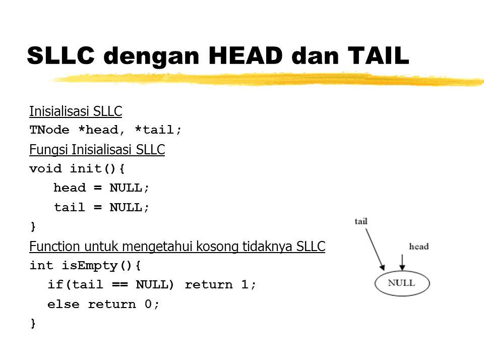 SLLC dengan HEAD dan TAIL Inisialisasi SLLC TNode *head, *tail; Fungsi Inisialisasi SLLC void init(){ head = NULL; tail = NULL; } Function untuk menge