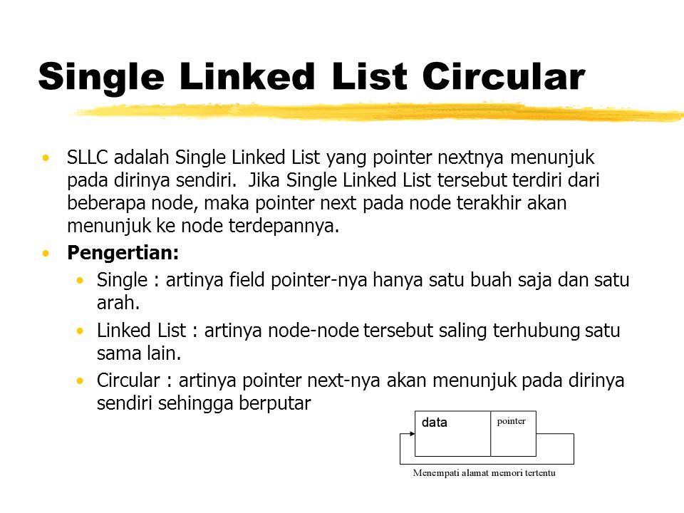 Ilustrasi SLLC Setiap node pada linked list mempunyai field yang berisi pointer ke node berikutnya, dan juga memiliki field yang berisi data.