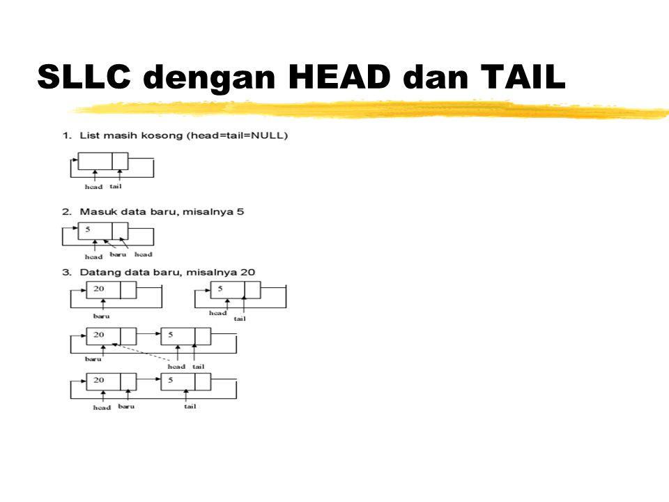 SLLC dengan HEAD dan TAIL