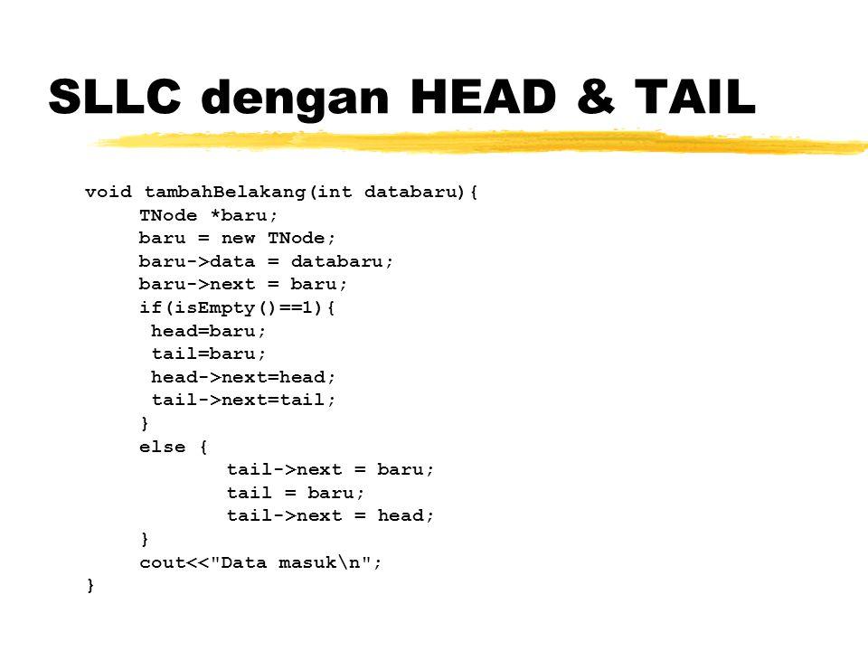 SLLC dengan HEAD & TAIL void tambahBelakang(int databaru){ TNode *baru; baru = new TNode; baru->data = databaru; baru->next = baru; if(isEmpty()==1){