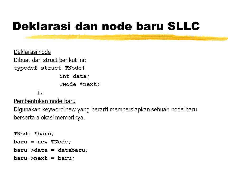 Deklarasi dan node baru SLLC Deklarasi node Dibuat dari struct berikut ini: typedef struct TNode{ int data; TNode *next; }; Pembentukan node baru Digu