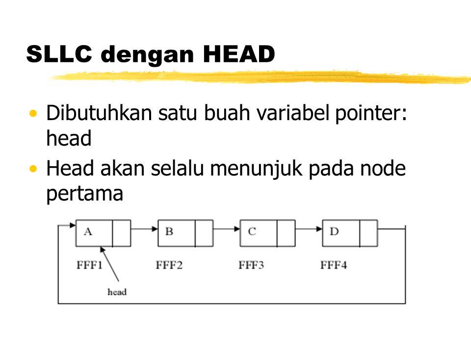 SLLC dengan HEAD Deklarasi Pointer Penunjuk Kepala Single Linked List Manipulasi linked list tidak bisa dilakukan langsung ke node yang dituju, melainkan harus melalui node pertama dalam linked list.