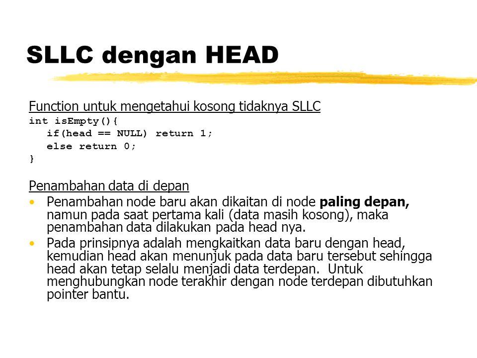 SLLC menggunakan Head void insertDepan(int databaru){ TNode *baru,*bantu; baru = new TNode; baru->data = databaru; baru->next = baru; if(isEmpty()==1){ head=baru; head->next=head; } else { bantu = head; while(bantu->next!=head){ bantu=bantu->next; } baru->next = head; head = baru; bantu->next = head; } printf( Data masuk\n ); }