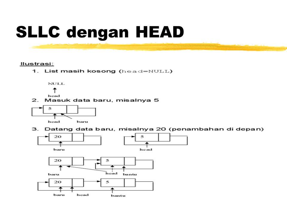 SLLC dengan HEAD dan TAIL Pengkaitan node baru ke linked list di depan Penambahan data baru di depan akan selalu menjadi head.