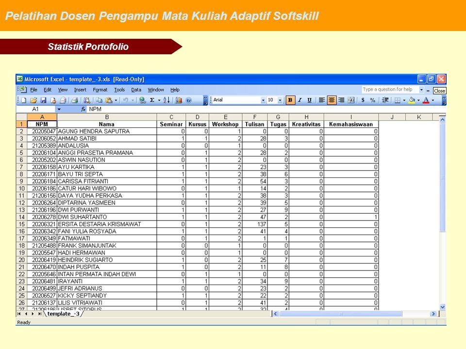 Pelatihan Dosen Pengampu Mata Kuliah Adaptif Softskill Statistik Portofolio