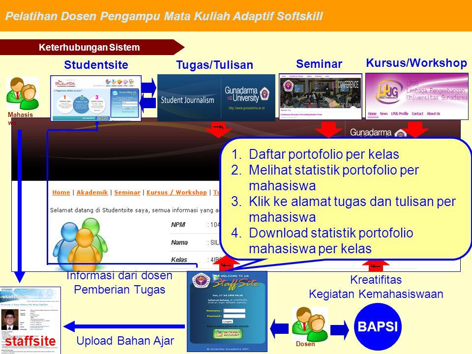 Pelatihan Dosen Pengampu Mata Kuliah Adaptif Softskill Studentsite http://studentsite.gunadarma.ac.id Mahasiswa wajib mengakses studentsite setiap hari