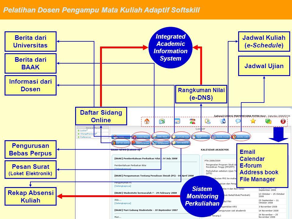 Pelatihan Dosen Pengampu Mata Kuliah Adaptif Softskill http://pasarmodal.blog.gunadarma.ac.id