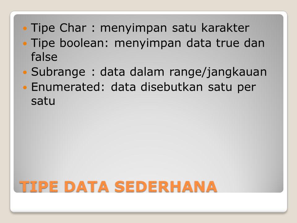 TIPE DATA SEDERHANA Tipe Char : menyimpan satu karakter Tipe boolean: menyimpan data true dan false Subrange : data dalam range/jangkauan Enumerated: