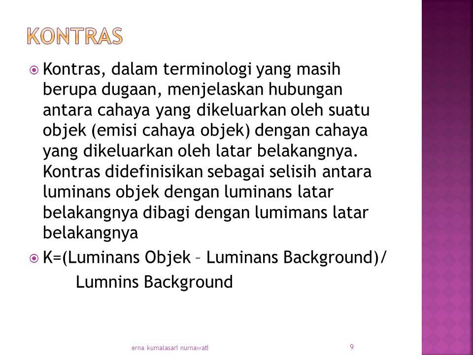  Kontras, dalam terminologi yang masih berupa dugaan, menjelaskan hubungan antara cahaya yang dikeluarkan oleh suatu objek (emisi cahaya objek) dengan cahaya yang dikeluarkan oleh latar belakangnya.