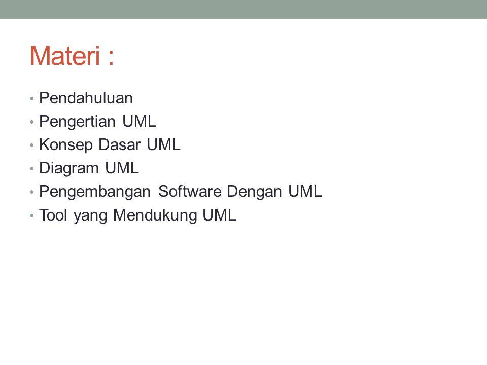 Materi : Pendahuluan Pengertian UML Konsep Dasar UML Diagram UML Pengembangan Software Dengan UML Tool yang Mendukung UML