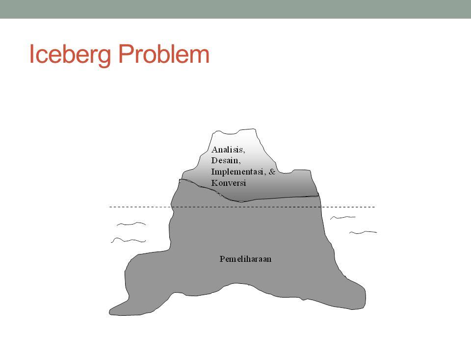 Iceberg Problem
