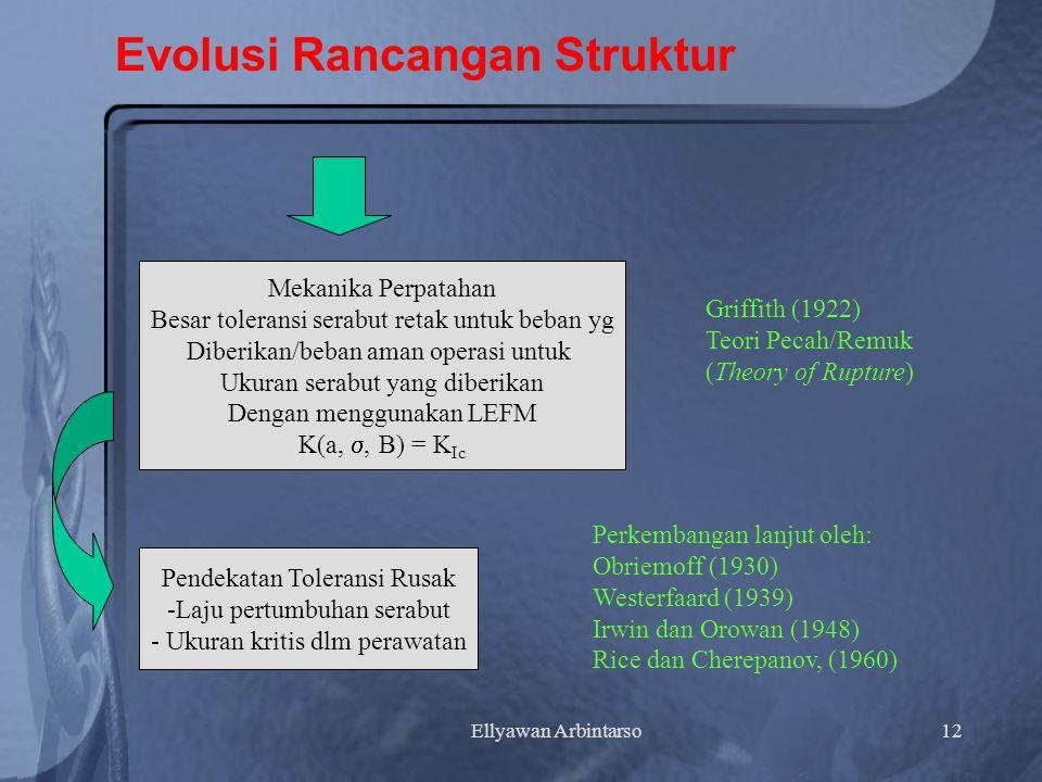 Ellyawan Arbintarso12 Evolusi Rancangan Struktur Mekanika Perpatahan Besar toleransi serabut retak untuk beban yg Diberikan/beban aman operasi untuk Ukuran serabut yang diberikan Dengan menggunakan LEFM K(a, , B) = K Ic Pendekatan Toleransi Rusak -Laju pertumbuhan serabut - Ukuran kritis dlm perawatan Griffith (1922) Teori Pecah/Remuk (Theory of Rupture) Perkembangan lanjut oleh: Obriemoff (1930) Westerfaard (1939) Irwin dan Orowan (1948) Rice dan Cherepanov, (1960)