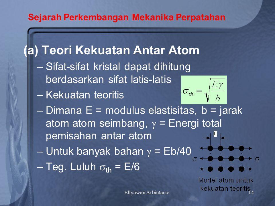 Ellyawan Arbintarso14 Sejarah Perkembangan Mekanika Perpatahan (a) Teori Kekuatan Antar Atom –S–Sifat-sifat kristal dapat dihitung berdasarkan sifat latis-latis –K–Kekuatan teoritis –D–Dimana E = modulus elastisitas, b = jarak atom atom seimbang,  = Energi total pemisahan antar atom –U–Untuk banyak bahan  = Eb/40 –T–Teg.