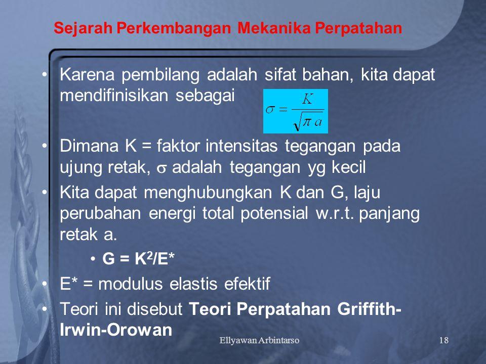 Ellyawan Arbintarso18 Sejarah Perkembangan Mekanika Perpatahan Karena pembilang adalah sifat bahan, kita dapat mendifinisikan sebagai Dimana K = faktor intensitas tegangan pada ujung retak,  adalah tegangan yg kecil Kita dapat menghubungkan K dan G, laju perubahan energi total potensial w.r.t.