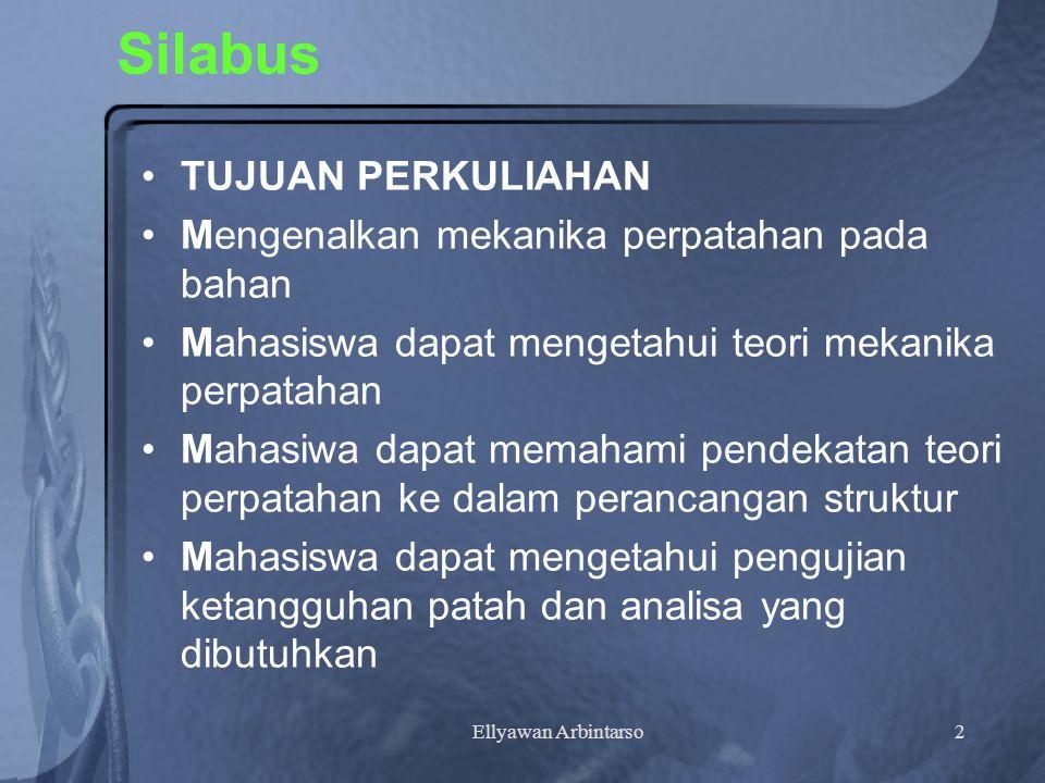 Ellyawan Arbintarso23 Pengaruh Retak pada Struktur Pembebanan Statis Grafik Kekuatan Sisa