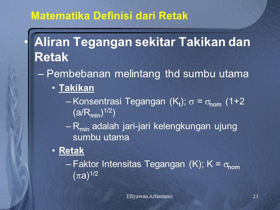 Ellyawan Arbintarso21 Matematika Definisi dari Retak Aliran Tegangan sekitar Takikan dan Retak –P–Pembebanan melintang thd sumbu utama Takikan –K–Konsentrasi Tegangan (K t );  =  nom (1+2 (a/R min ) 1/2 ) –R–R min adalah jari-jari kelengkungan ujung sumbu utama Retak –F–Faktor Intensitas Tegangan (K); K =  nom (  a) 1/2