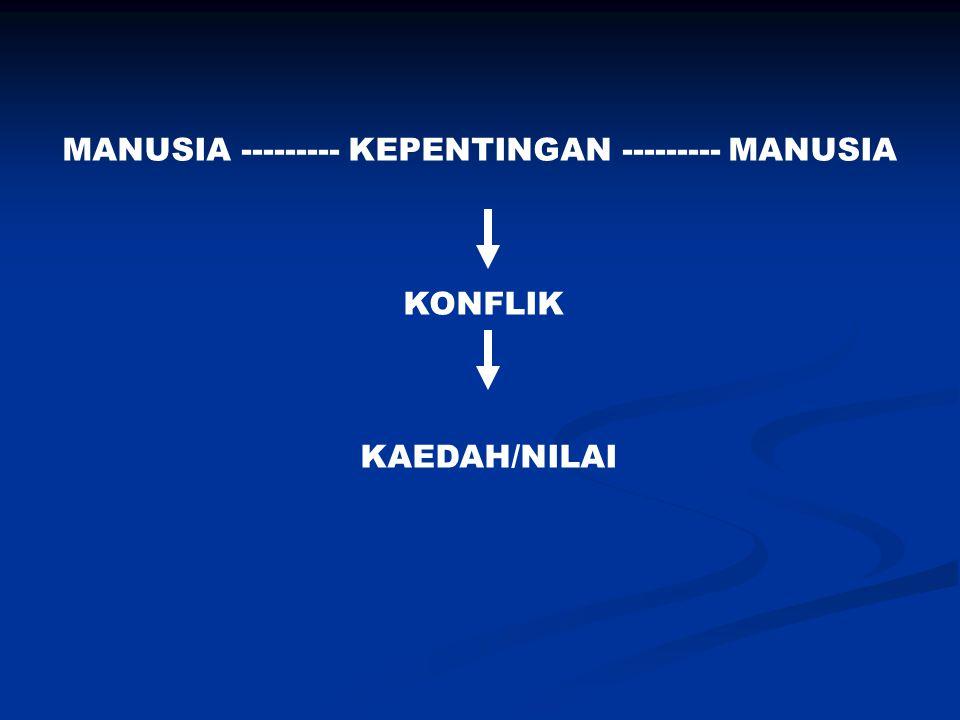 EMITEN Badan hukum berbentuk PT dan berkedudukan di IndonesiaBadan hukum berbentuk PT dan berkedudukan di Indonesia Modal yg disetor penuh min.