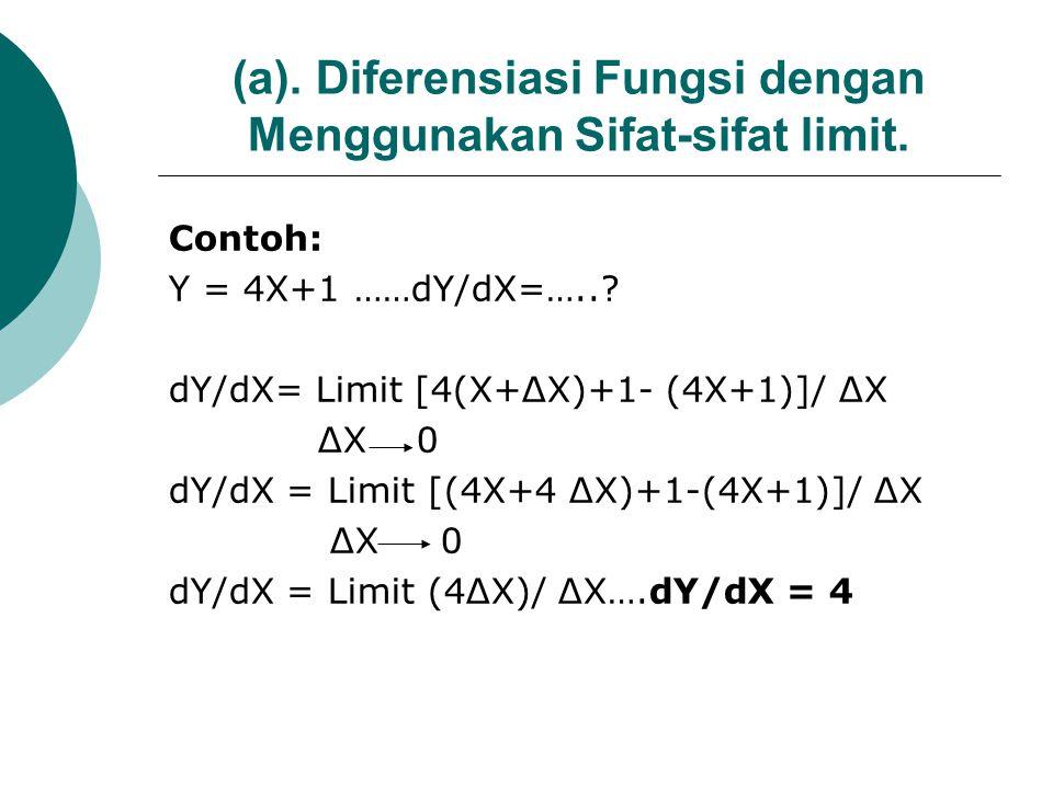 (4). DIFERENSIASI FUNGSI Proses untuk mendapatkan Turunan Pertama suatu Fungsi disebut Diferensiasi Fungsi. Langkah mendapatkan turunan pertama fungsi