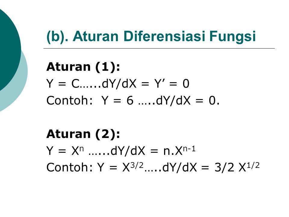 (a). Diferensiasi Fungsi dengan Menggunakan Sifat-sifat limit. Contoh: Y = 4X+1 ……dY/dX=…..? dY/dX= Limit [4(X+ΔX)+1- (4X+1)]/ ΔX ΔX 0 dY/dX = Limit [