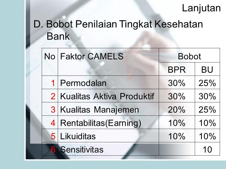 Lanjutan NoFaktor CAMELSBobot BPRBU 1Permodalan30%25% 2Kualitas Aktiva Produktif30% 3Kualitas Manajemen20%25% 4Rentabilitas(Earning)10% 5Likuiditas10% 6Sensitivitas10 D.