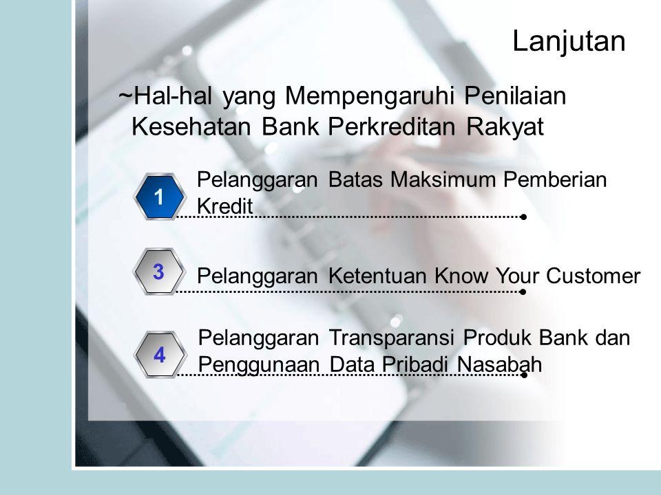 Lanjutan ~Hal-hal yang Mempengaruhi Penilaian Kesehatan Bank Perkreditan Rakyat Pelanggaran Batas Maksimum Pemberian Kredit 1 Pelanggaran Ketentuan Know Your Customer 3 Pelanggaran Transparansi Produk Bank dan Penggunaan Data Pribadi Nasabah 4