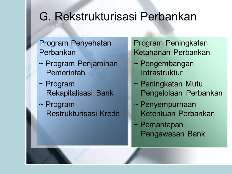 G. Rekstrukturisasi Perbankan Program Penyehatan Perbankan ~ Program Penjaminan Pemerintah ~ Program Rekapitalisasi Bank ~ Program Restrukturisasi Kre